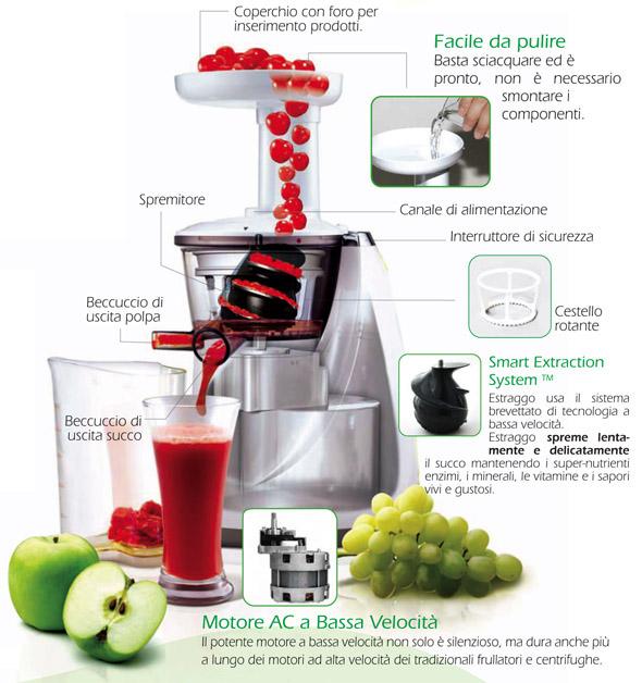 Estrazione a freddo della frutta e verdura - Mediashopping casa e cucina ...